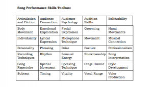 Song Performance Toolbox